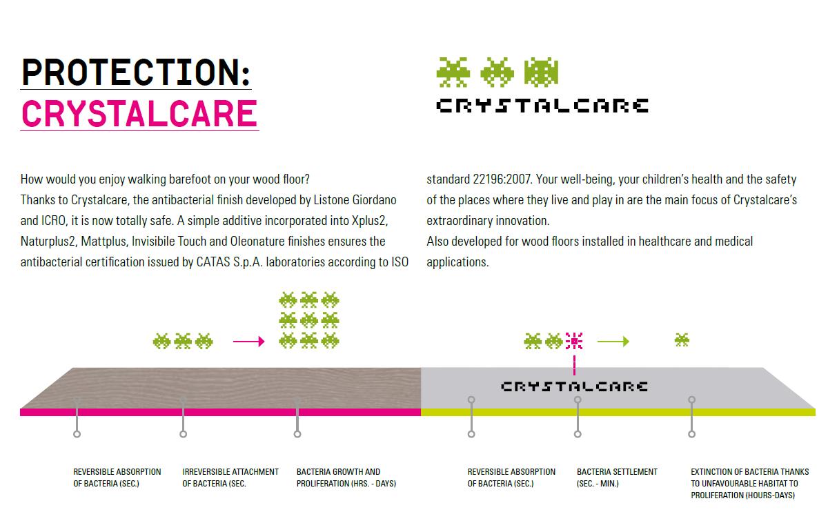 Crystalcare - powłoka z jonami srebra -Zdrowa podłoga - jak wybrać parkiet dla alergika ?
